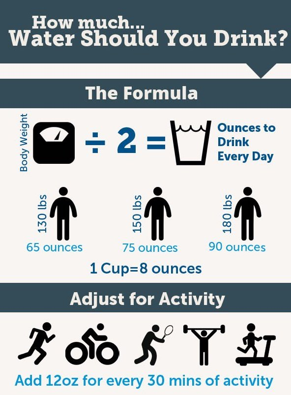 how-much-water-should-you-drink2