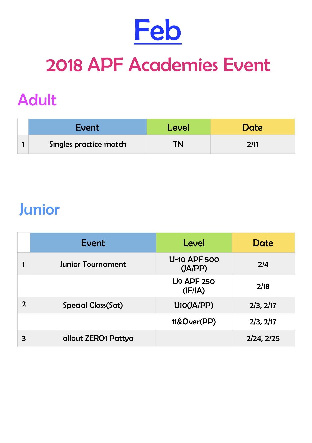 APF Event Feburary 2018