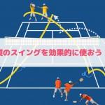 【テニス】効果的に使おう!縦のスイング、WINDMIL