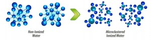 microclustered-water-molecules