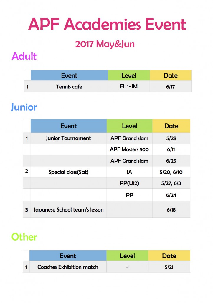 APF Event May & Jun 2017