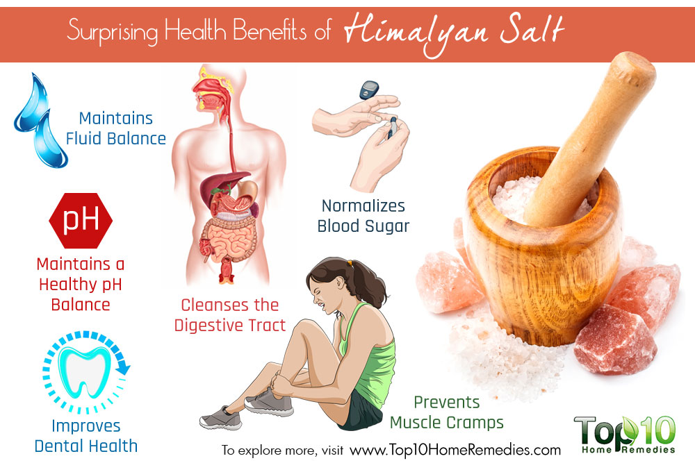 himalyan-salt-benefits