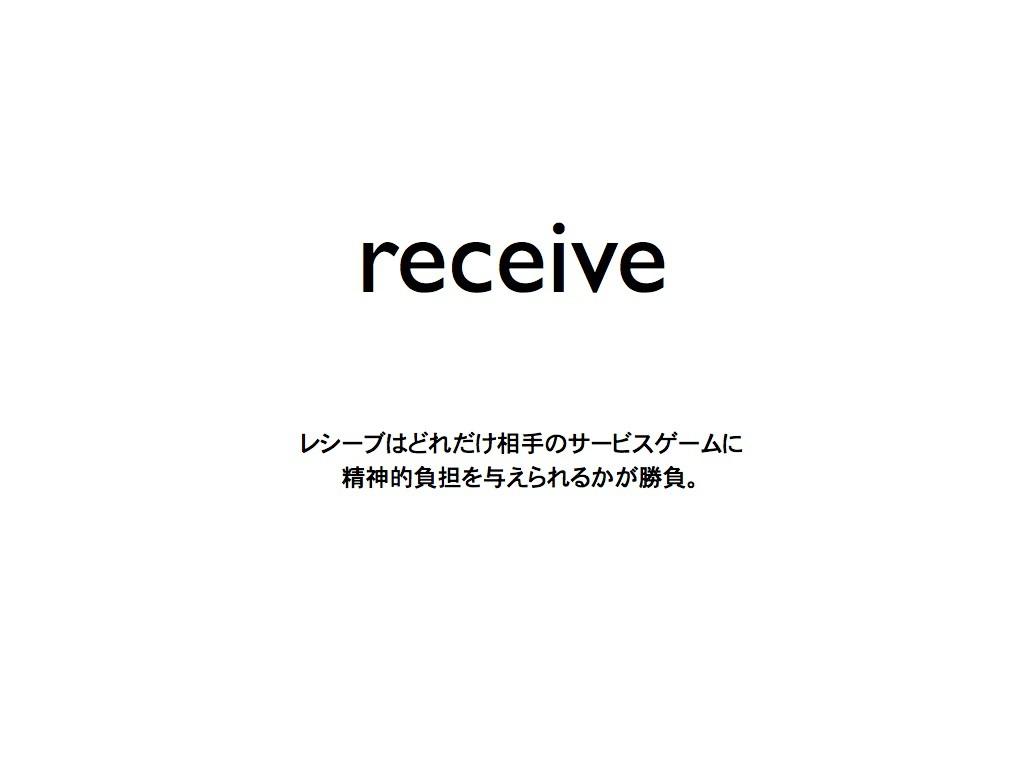 【リターン】