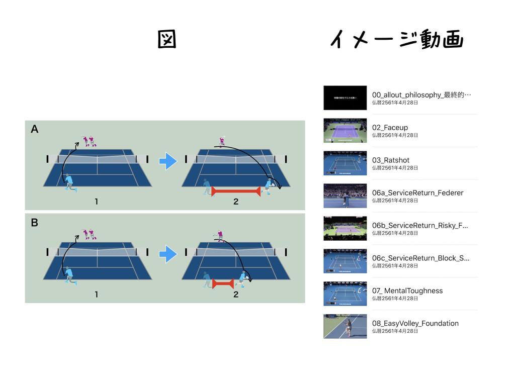 図、イメージ動画.001