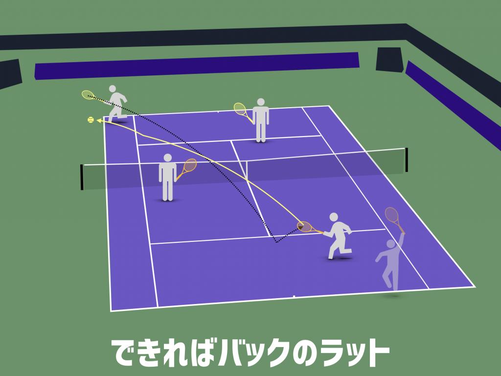 tennis-wide-serve-back-rat