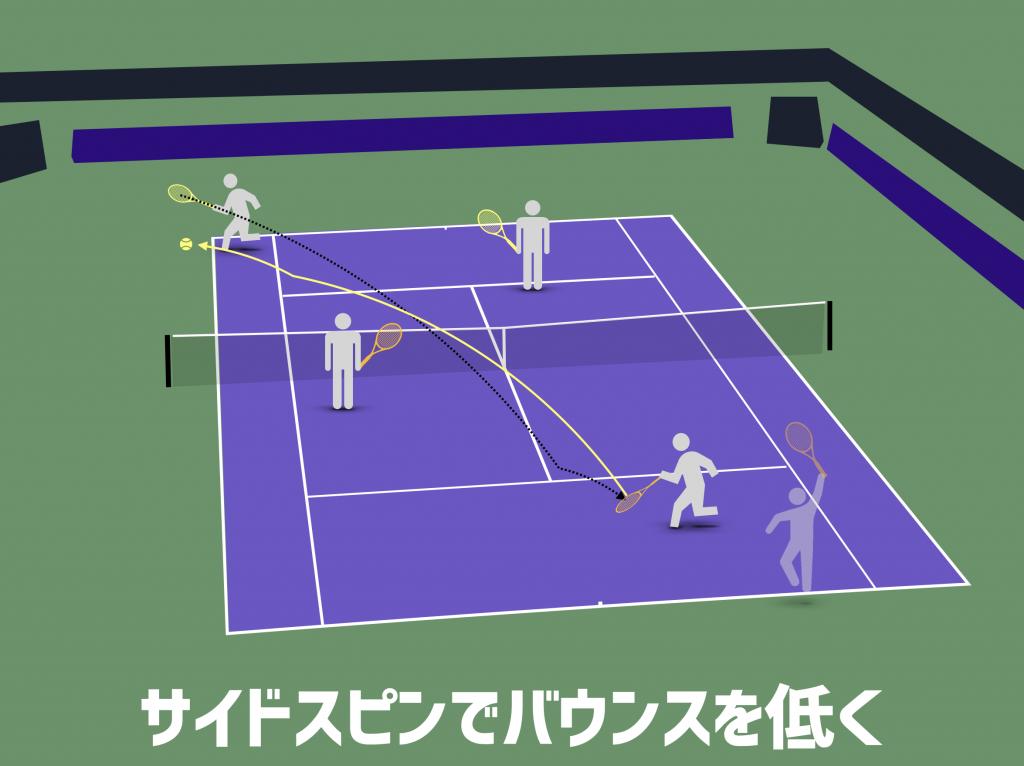 tennis-wide-serve-back-side-spin