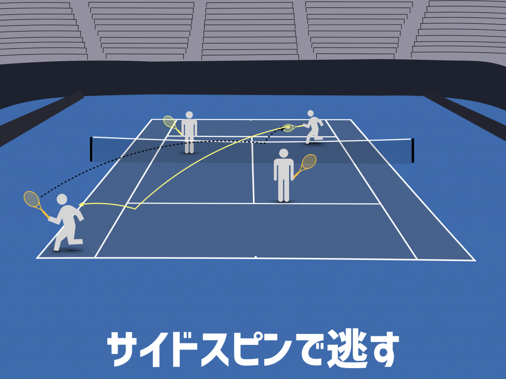 tennis-wide-serve-spin-forehand-side-spin