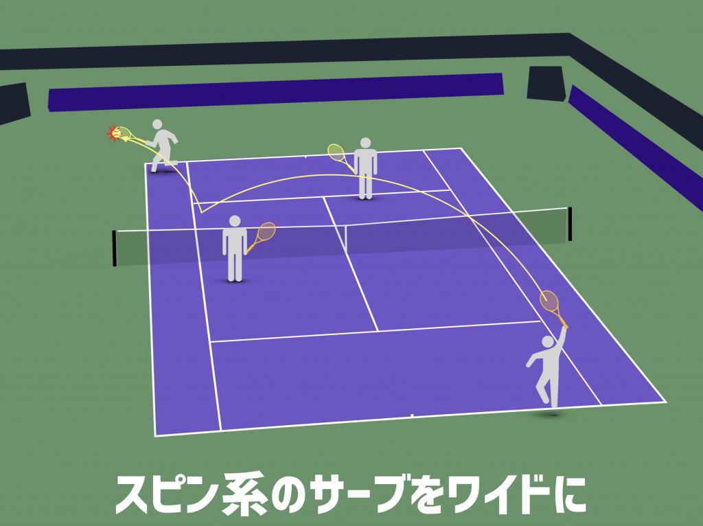 tennis-wide-spin-serve