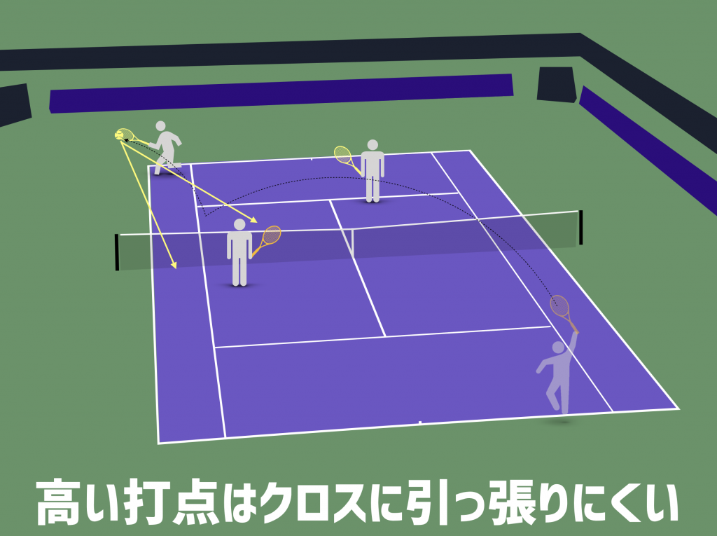 tennis-wide-spin-serve-down-the-line