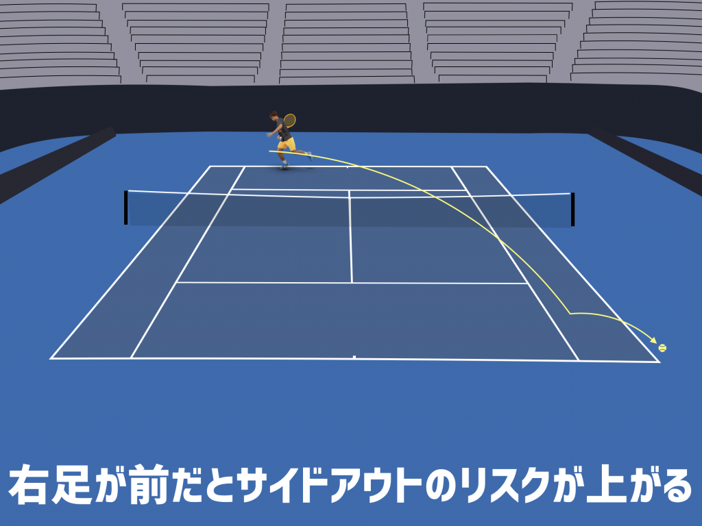 tennis-open-stance-right-foot-front